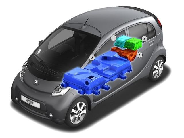 /image/81/3/peugeot-ion-batterie-full.37813.jpg